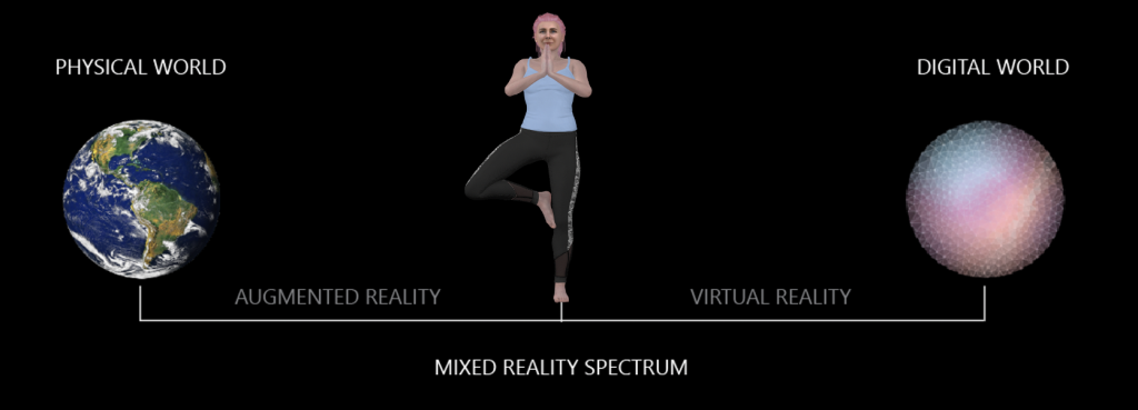 Evie appears doing a yoga pose in the middle of a spectrum with physical world and a picture of earth on the left hand side, and a picture of the digital world on the right hand side